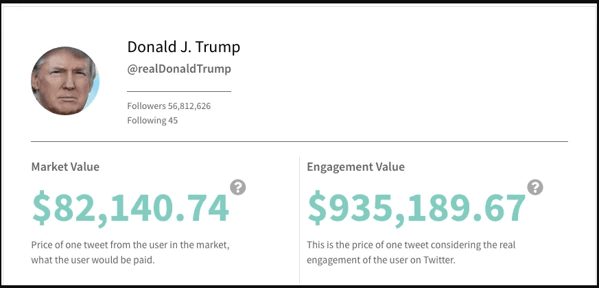 Trump Twitter Value
